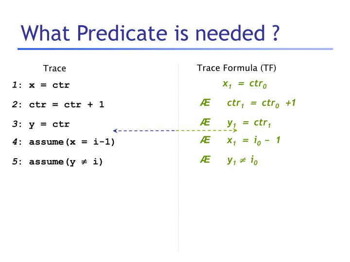 What Predicate is needed ?