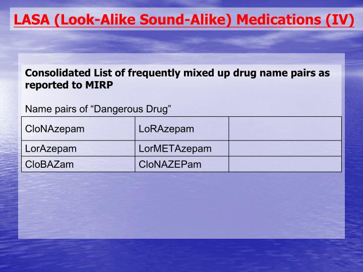 LASA (Look-Alike Sound-Alike) Medications (IV)