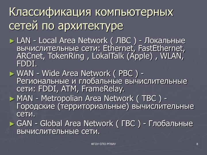 Классификация компьютерных сетей по архитектуре