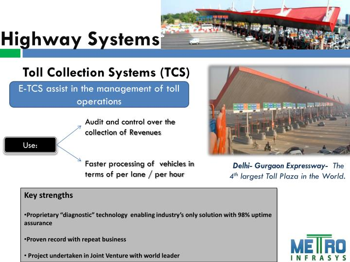Highway Systems