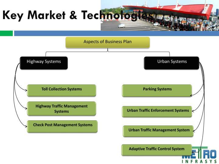 Key Market & Technologies