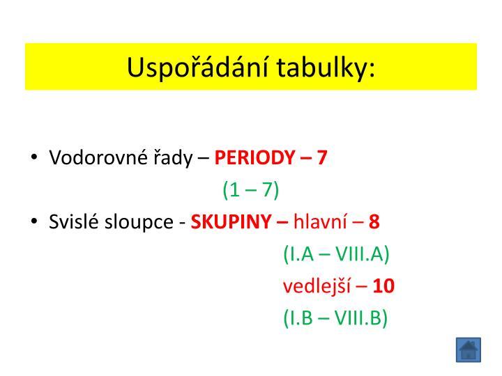 Uspořádání tabulky: