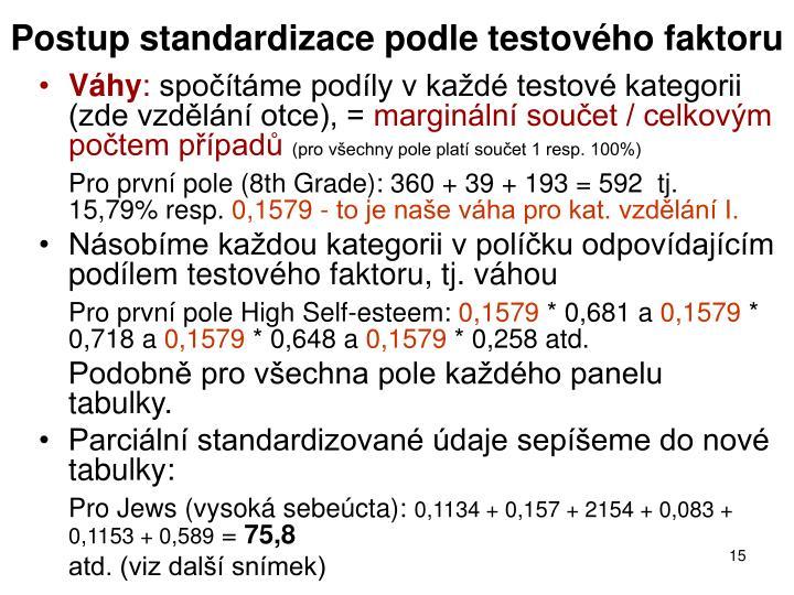 Postup standardizace podle testového faktoru