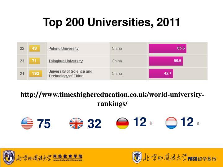 Top 200 Universities, 2011