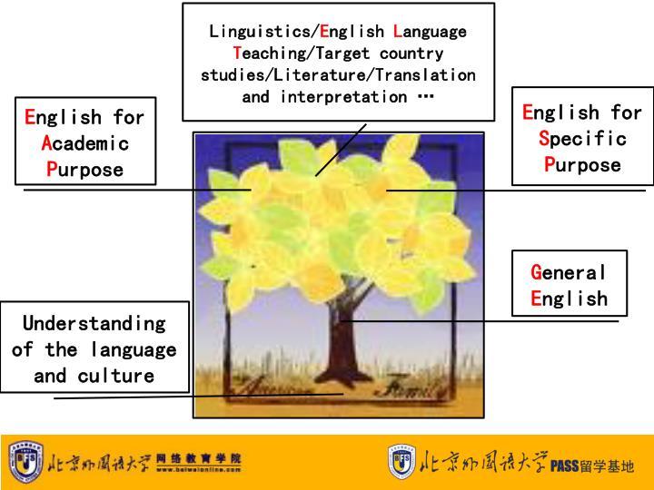Linguistics/