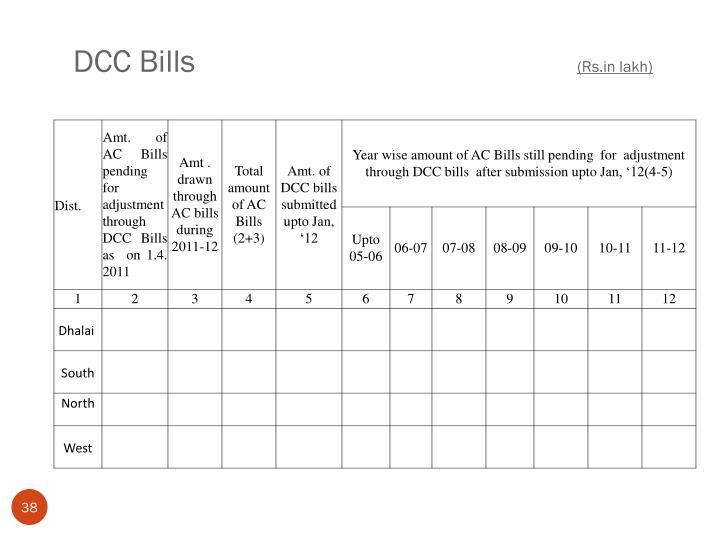 DCC Bills