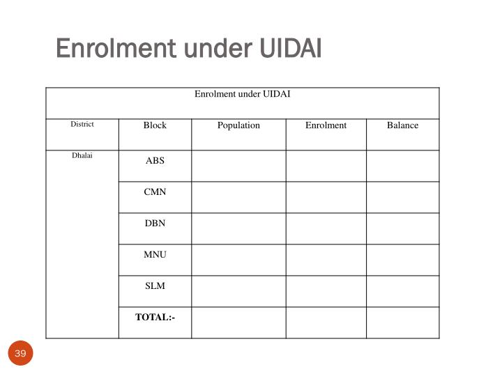 Enrolment under UIDAI