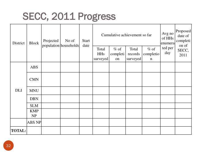 SECC, 2011 Progress