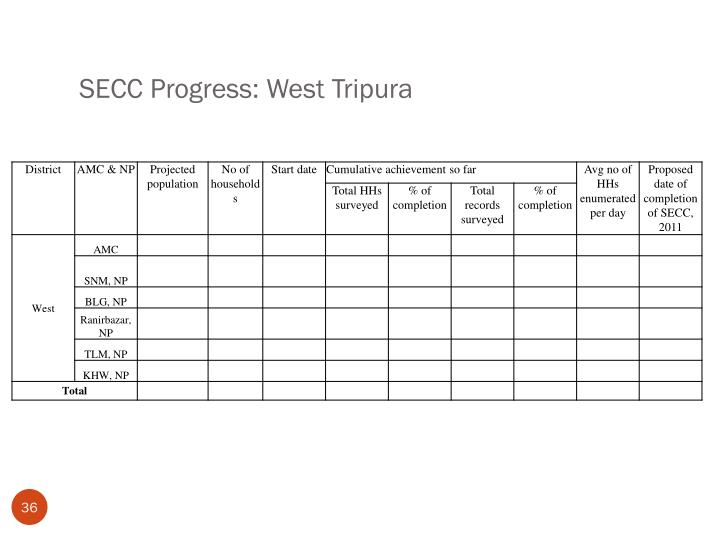 SECC Progress: West Tripura