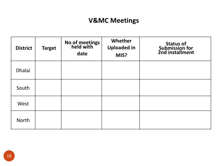 V&MC Meetings