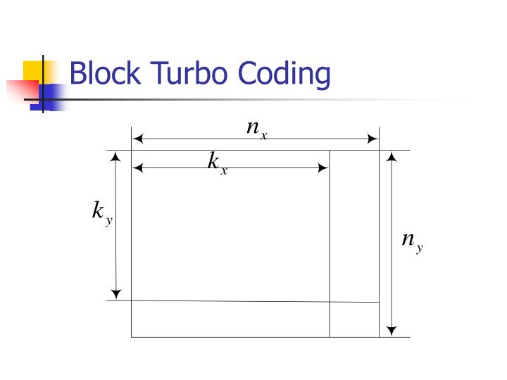 Block turbo coding
