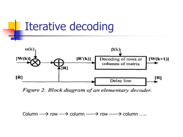 Iterative decoding