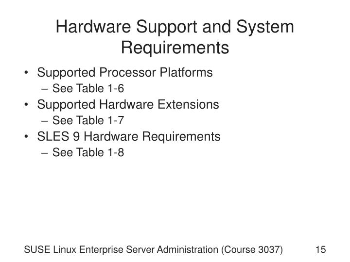 Hardware Support and System Requirements
