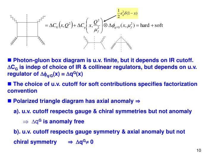 Photon-gluon box diagram is u.v. finite, but it depends on IR cutoff.