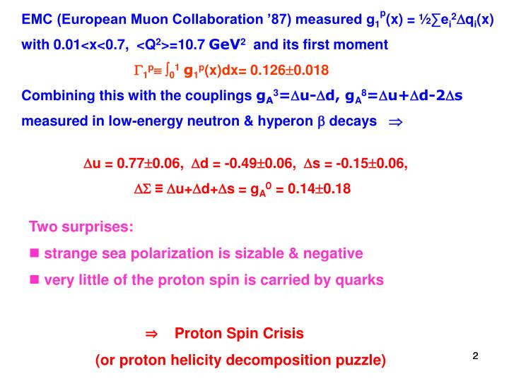 EMC (European Muon Collaboration '87) measured g