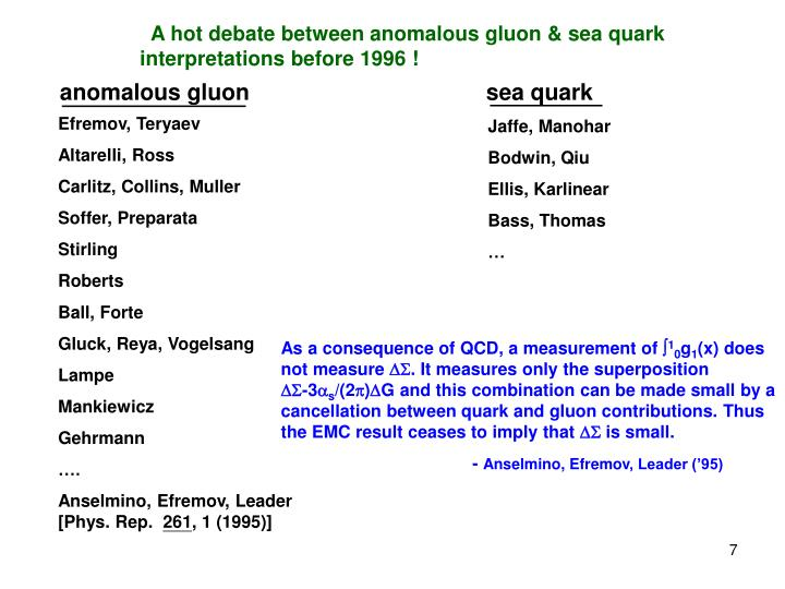 A hot debate between anomalous gluon & sea quark interpretations before 1996 !