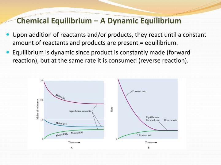 Chemical Equilibrium – A Dynamic Equilibrium