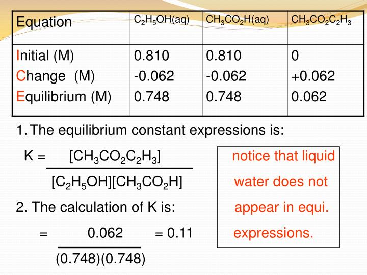 The equilibrium constant expressions is: