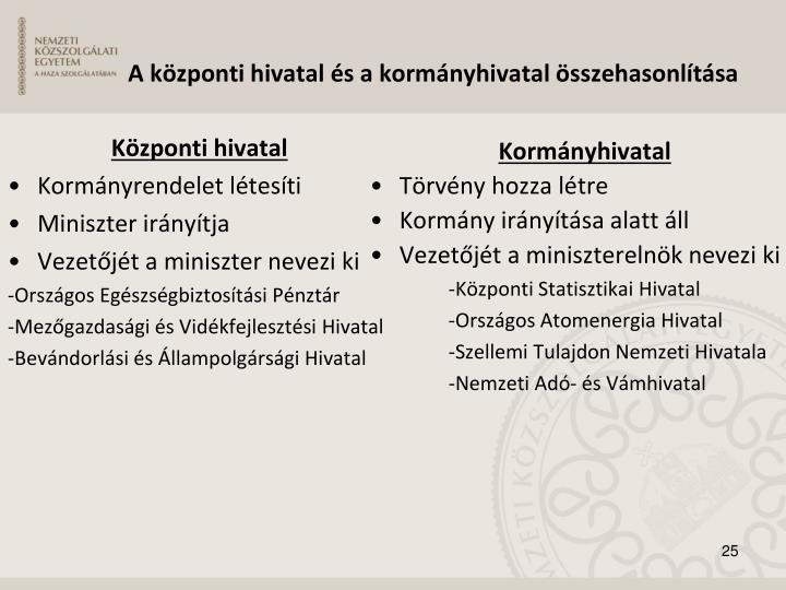 A központi hivatal és a kormányhivatal összehasonlítása