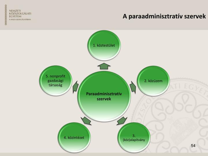 A paraadminisztratív szervek