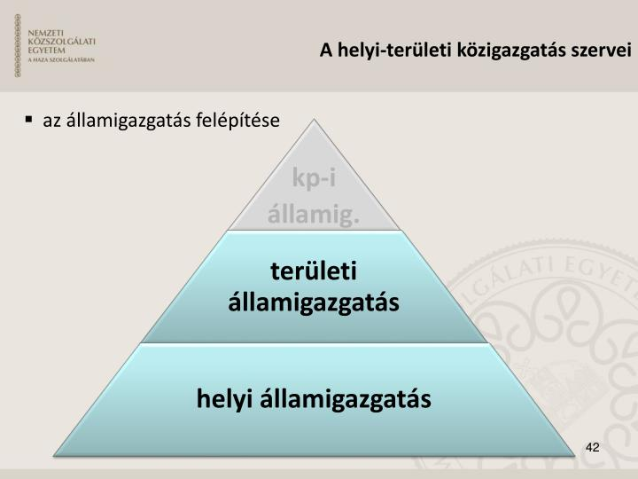 A helyi-területi közigazgatás szervei