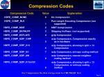 compression codes
