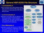 general hdf eos5 file structure1