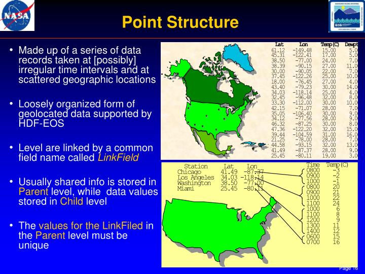 Point Structure