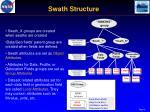 swath structure1