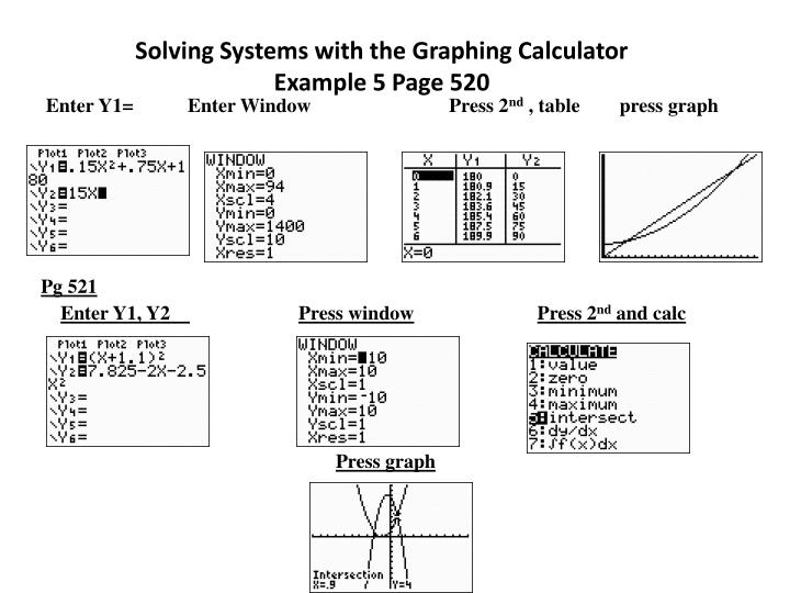 Solving Systems with the Graphing Calculator