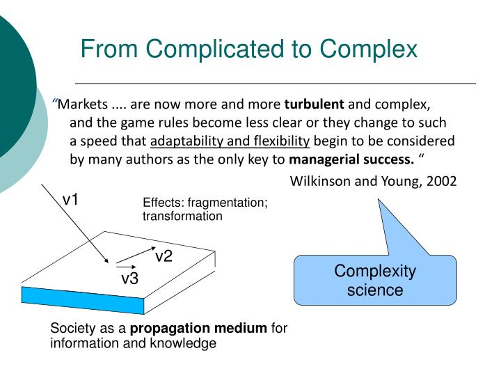From Complicated to Complex