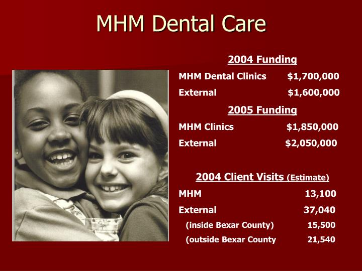 MHM Dental Care
