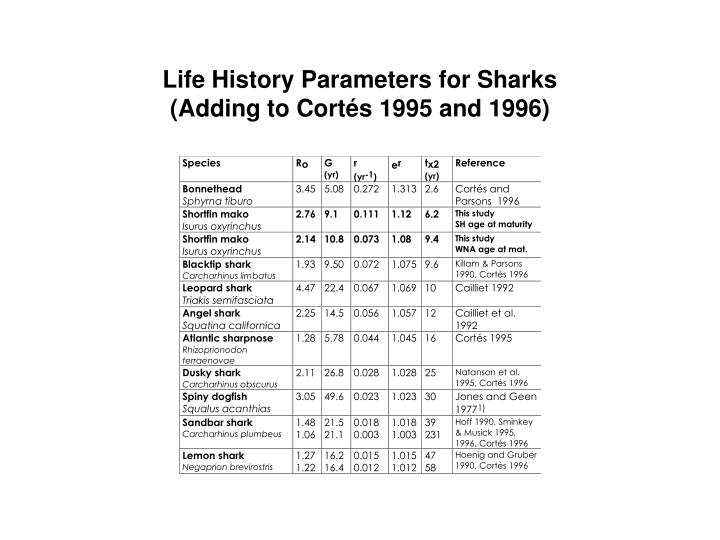 Life History Parameters for Sharks