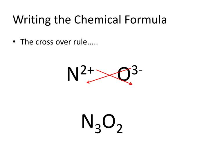Writing the Chemical Formula