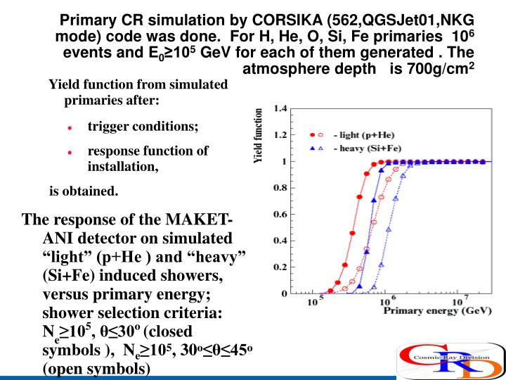 Primary CR simulation by CORSIKA (562,QGSJet01,NKG mode) code was done.  For H, He, O, Si, Fe primaries  10