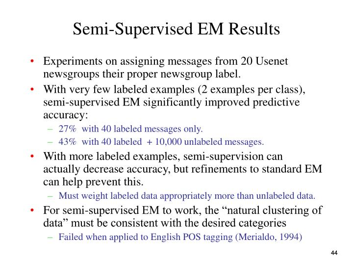 Semi-Supervised EM Results