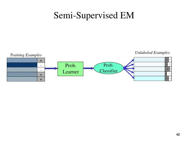 Semi-Supervised EM