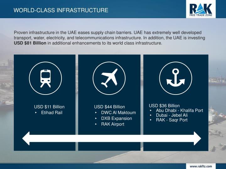 WORLD-CLASS infrastructure