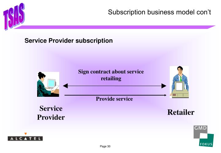 Subscription business model con't