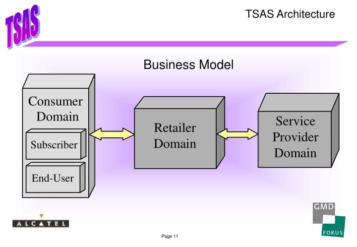 TSAS Architecture