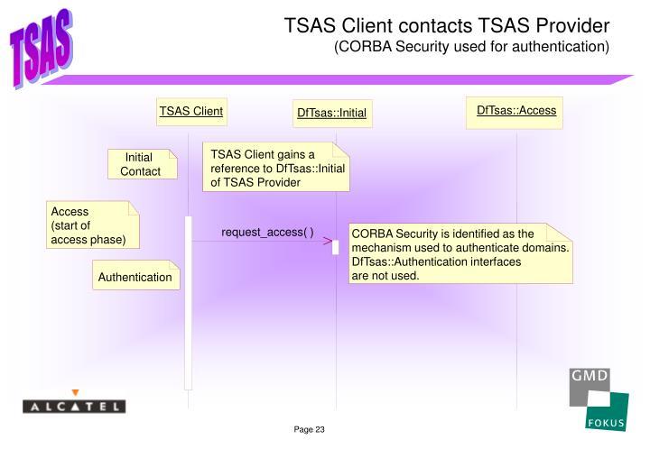 TSAS Client contacts TSAS Provider