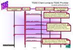 tsas client contacts tsas provider mutual authentication