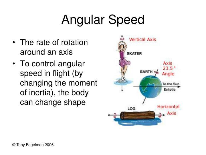 Angular Speed