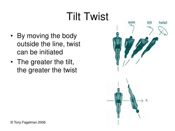 Tilt Twist