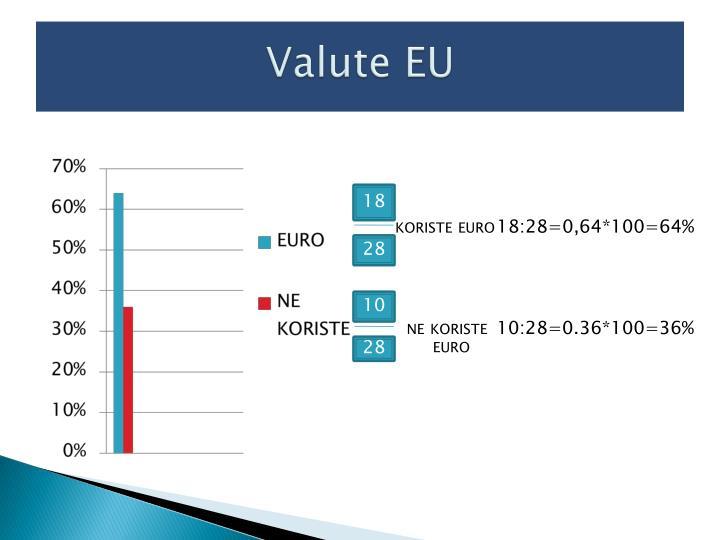 Valute EU