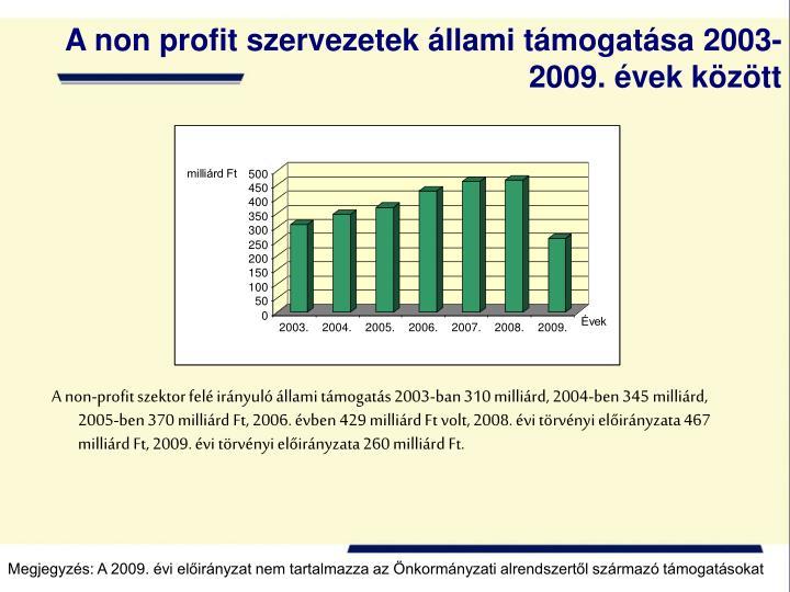 A non profit szervezetek állami támogatása 2003-2009. évek között