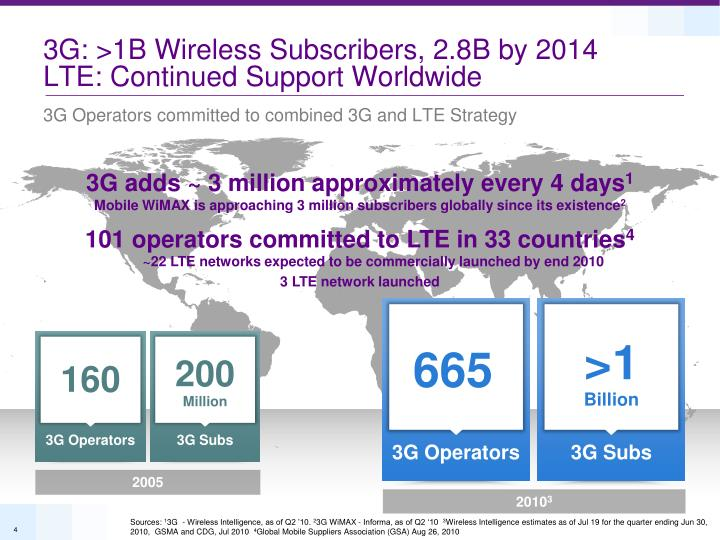3G: >1B Wireless Subscribers, 2.8B by 2014