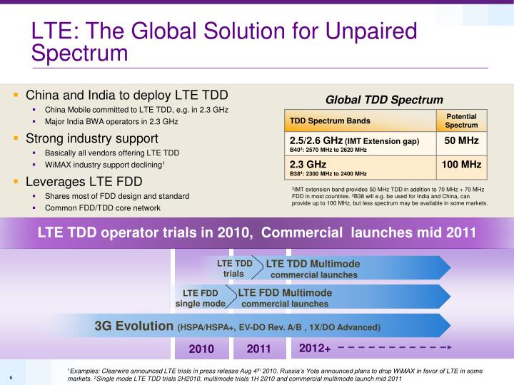 LTE: The Global Solution for Unpaired Spectrum