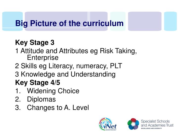 Big Picture of the curriculum