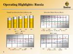 operating highlights russia